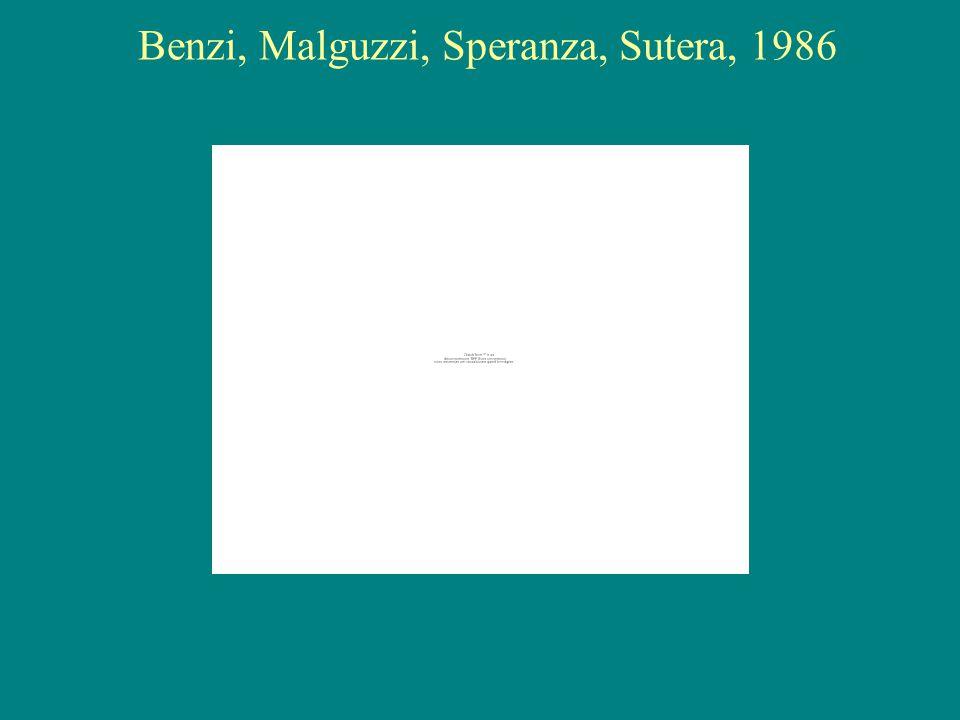 Benzi, Malguzzi, Speranza, Sutera, 1986