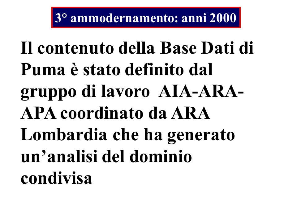 base dati  unica e condivisa procedura  unica multispecie piattaforma hw e sw  una sola 3° ammodernamento: anni 2000