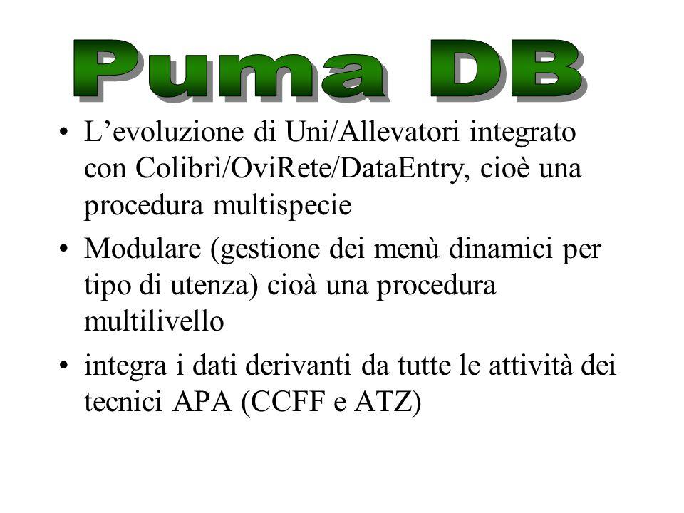 I NUOVI MODULI 1.Puma Utilita' funzioni di utilita' tra cui la gestione degli utenti; 2.Puma AUAgestione Anagrafe Unificata Allevamenti; 3.Puma Serviz