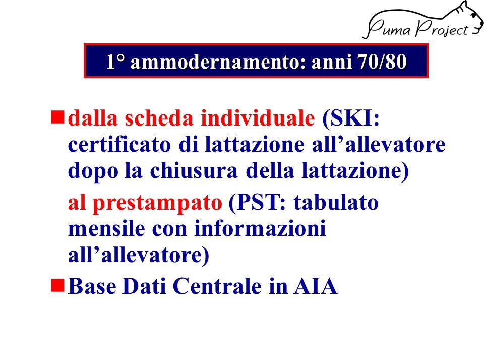 """1999 inizia il Progetto PUMA e' il 3° progetto di """"ammodernamento informatico"""" delle Associazioni Allevatori"""