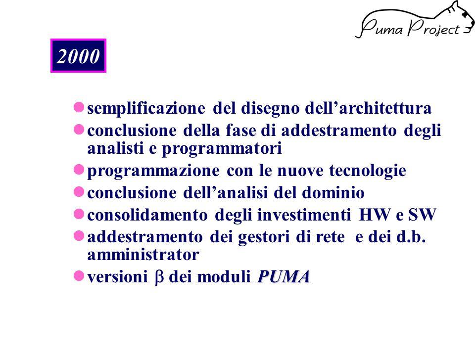 ldisegno dell'architettura linizio investimenti HW e SW linizio formazione personale lattivazione gruppo di lavoro per l'analisi del dominio linizio del lavoro di analisi funzionale con le nuove tecnologie 1999