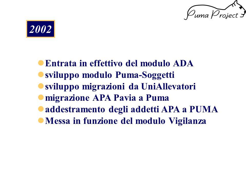 lmessa in funzione di Puma Matiz lprove in campo del modulo ADA lmigrazione da AUA a Puma-AUA laddestramento degli addetti APA lmessa in effettivo dei