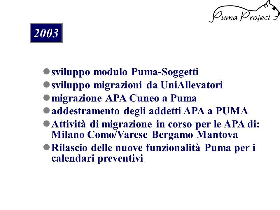 lEntrata in effettivo del modulo ADA lsviluppo modulo Puma-Soggetti lsviluppo migrazioni da UniAllevatori lmigrazione APA Pavia a Puma laddestramento degli addetti APA a PUMA lMessa in funzione del modulo Vigilanza 2002