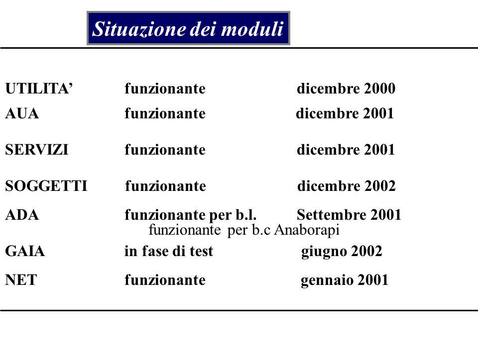 lsviluppo modulo Puma-Soggetti lsviluppo migrazioni da UniAllevatori lmigrazione APA Cuneo a Puma laddestramento degli addetti APA a PUMA lAttività di