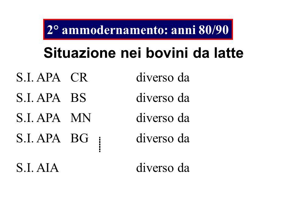 S.I.APA CR diverso da S.I. APA BS diverso da S.I.