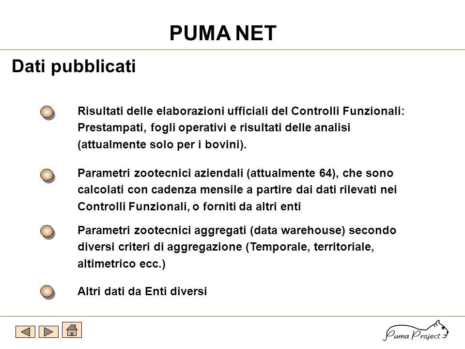 Cosa è Puma Net è il modulo di Puma dedicato alla pubblicazione dei dati attraverso Internet. Attualmente Puma Db è alimentato, tramite flussi, dalla