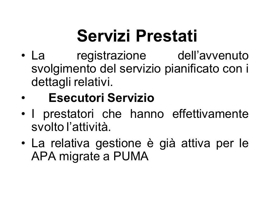 Servizi Pianificati La pianificazione delle future attività nell'ambito di un servizio sottoscritto.