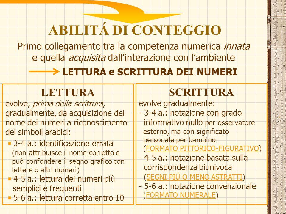 ABILITÁ DI CONTEGGIO Primo collegamento tra la competenza numerica innata e quella acquisita dall'interazione con l'ambiente LETTURA e SCRITTURA DEI N