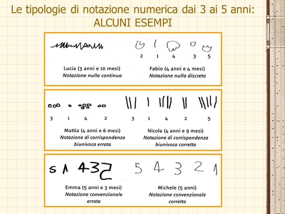 Le tipologie di notazione numerica dai 3 ai 5 anni: ALCUNI ESEMPI