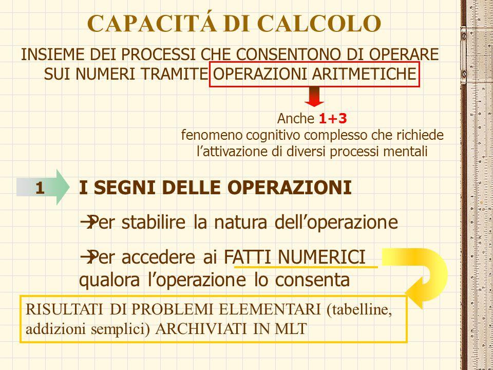 CAPACITÁ DI CALCOLO INSIEME DEI PROCESSI CHE CONSENTONO DI OPERARE SUI NUMERI TRAMITE OPERAZIONI ARITMETICHE 1 I SEGNI DELLE OPERAZIONI  Per stabilir