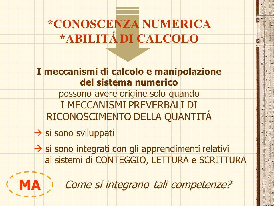 I meccanismi di calcolo e manipolazione del sistema numerico possono avere origine solo quando I MECCANISMI PREVERBALI DI RICONOSCIMENTO DELLA QUANTIT