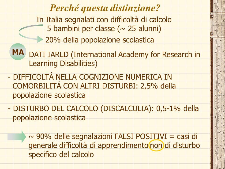 Perché questa distinzione? In Italia segnalati con difficoltà di calcolo 5 bambini per classe (~ 25 alunni) 20% della popolazione scolastica MA DATI I