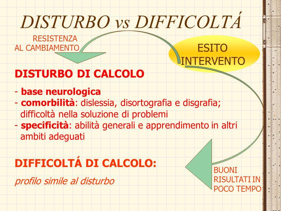 DISTURBO vs DIFFICOLTÁ DISTURBO DI CALCOLO - base neurologica - comorbilità: dislessia, disortografia e disgrafia; difficoltà nella soluzione di probl