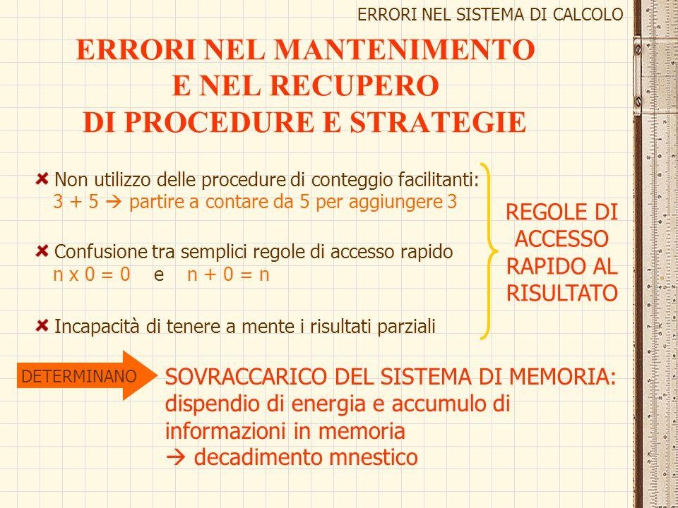 ERRORI NEL MANTENIMENTO E NEL RECUPERO DI PROCEDURE E STRATEGIE ERRORI NEL SISTEMA DI CALCOLO Non utilizzo delle procedure di conteggio facilitanti: 3