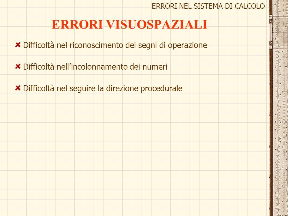 ERRORI VISUOSPAZIALI ERRORI NEL SISTEMA DI CALCOLO Difficoltà nel riconoscimento dei segni di operazione Difficoltà nell'incolonnamento dei numeri Dif
