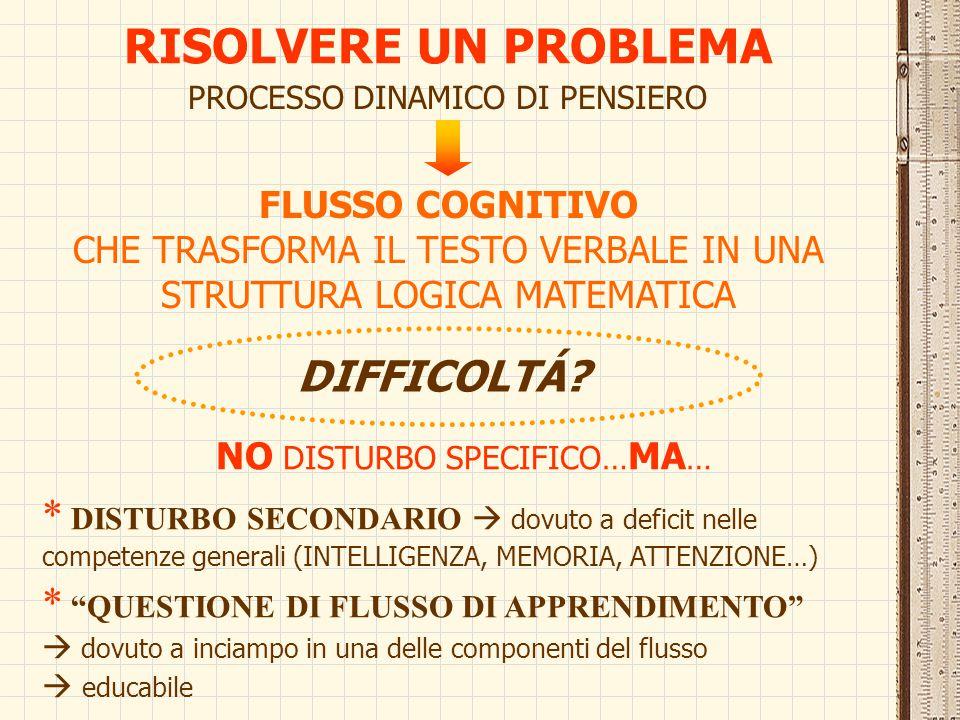 RISOLVERE UN PROBLEMA PROCESSO DINAMICO DI PENSIERO FLUSSO COGNITIVO CHE TRASFORMA IL TESTO VERBALE IN UNA STRUTTURA LOGICA MATEMATICA NO DISTURBO SPE