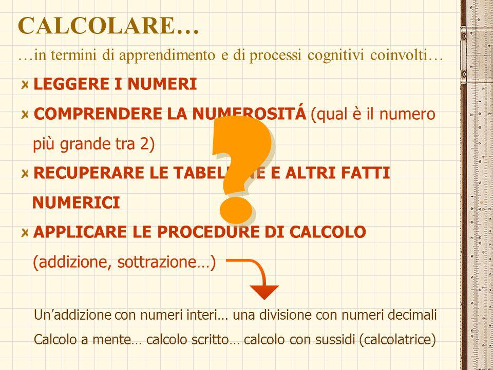 CALCOLARE… …in termini di apprendimento e di processi cognitivi coinvolti… LEGGERE I NUMERI COMPRENDERE LA NUMEROSITÁ (qual è il numero più grande tra