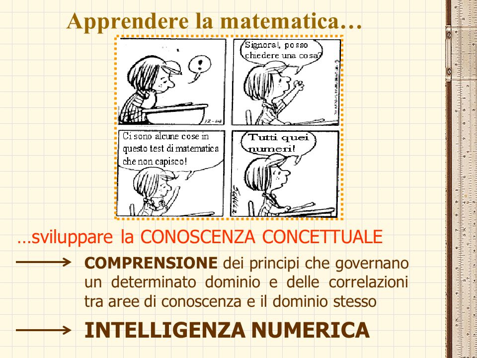 Apprendere la matematica… …sviluppare la CONOSCENZA CONCETTUALE COMPRENSIONE dei principi che governano un determinato dominio e delle correlazioni tr