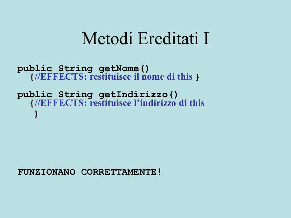 Metodi Ereditati I public String getNome() { //EFFECTS: restituisce il nome di this } public String getIndirizzo() { //EFFECTS: restituisce l'indirizzo di this } FUNZIONANO CORRETTAMENTE!