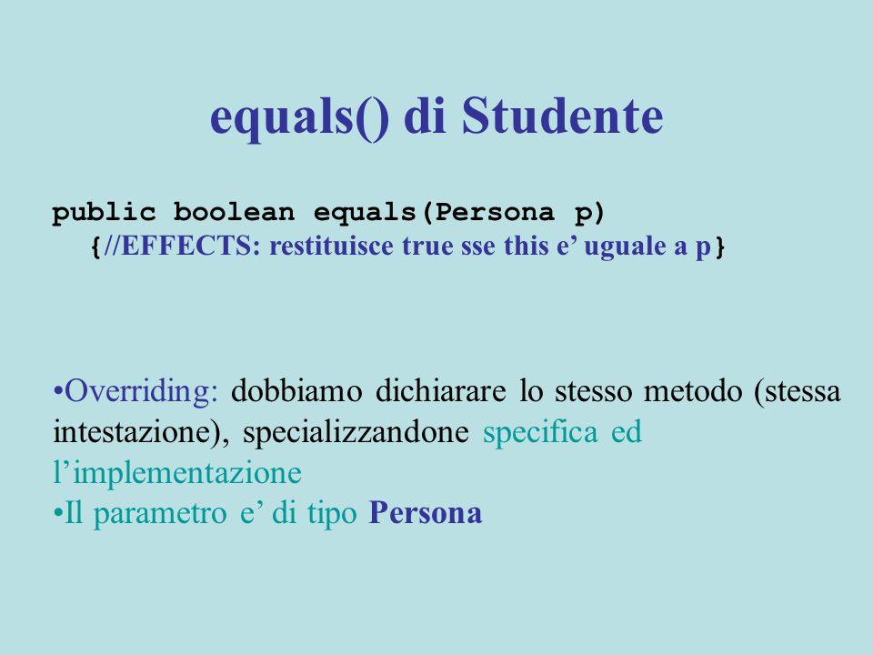 equals() di Studente public boolean equals(Persona p) { //EFFECTS: restituisce true sse this e' uguale a p } Overriding: dobbiamo dichiarare lo stesso metodo (stessa intestazione), specializzandone specifica ed l'implementazione Il parametro e' di tipo Persona