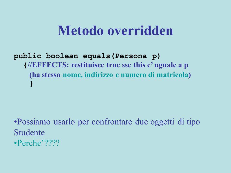 Metodo overridden public boolean equals(Persona p) { //EFFECTS: restituisce true sse this e' uguale a p (ha stesso nome, indirizzo e numero di matricola) } Possiamo usarlo per confrontare due oggetti di tipo Studente Perche'