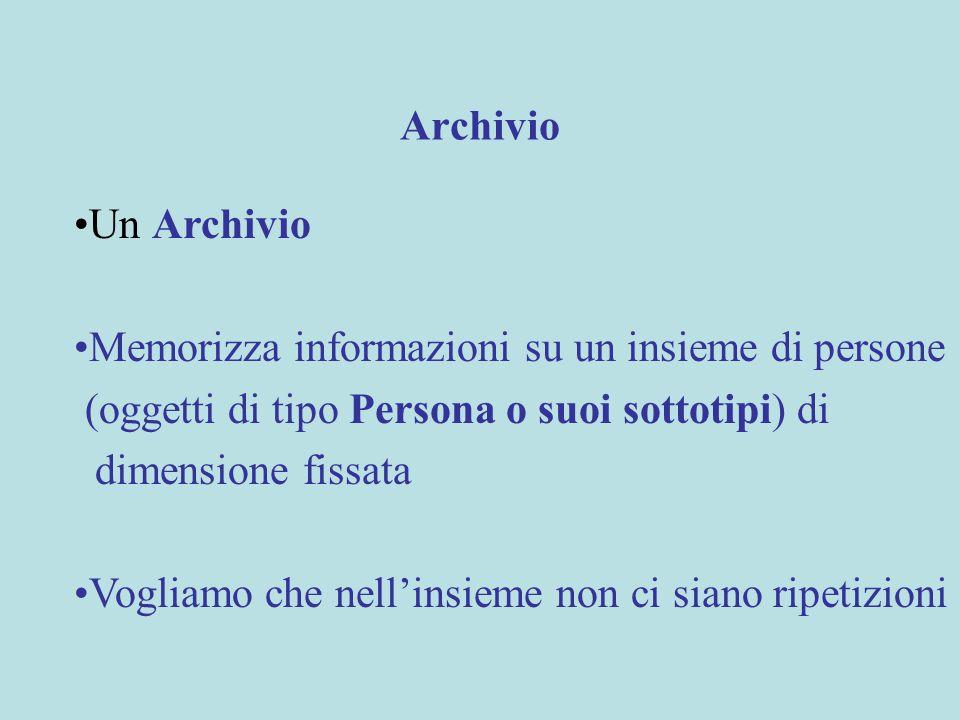 Archivio Un Archivio Memorizza informazioni su un insieme di persone (oggetti di tipo Persona o suoi sottotipi) di dimensione fissata Vogliamo che nell'insieme non ci siano ripetizioni