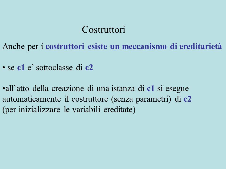Anche per i costruttori esiste un meccanismo di ereditarietà se c1 e' sottoclasse di c2 all'atto della creazione di una istanza di c1 si esegue automaticamente il costruttore (senza parametri) di c2 (per inizializzare le variabili ereditate) Costruttori