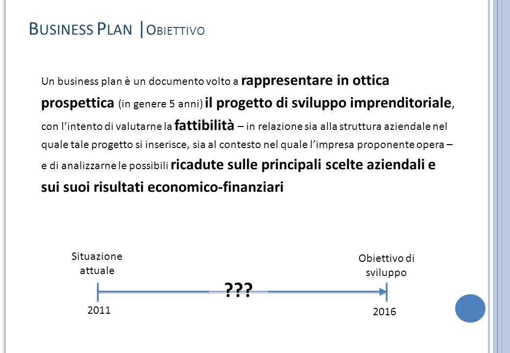 B USINESS P LAN | O BIETTIVO Un business plan è un documento volto a rappresentare in ottica prospettica (in genere 5 anni) il progetto di sviluppo im