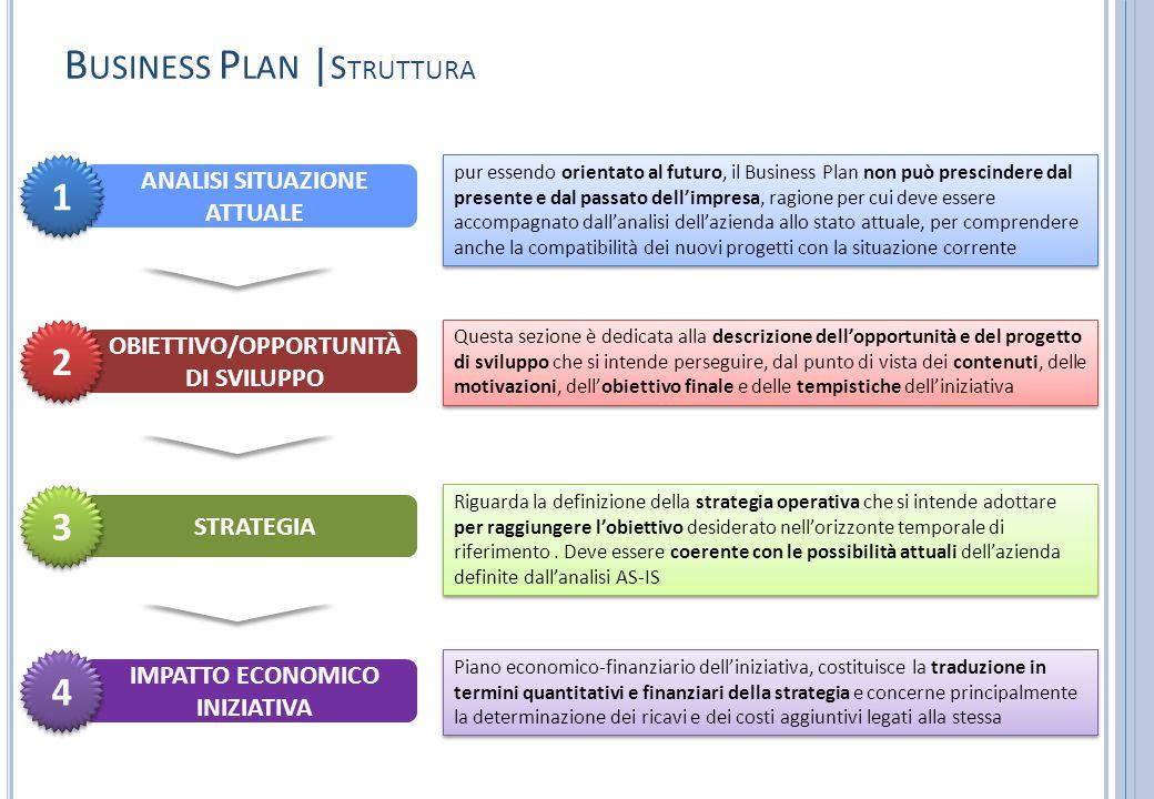 B USINESS P LAN | S TRUTTURA pur essendo orientato al futuro, il Business Plan non può prescindere dal presente e dal passato dell'impresa, ragione pe