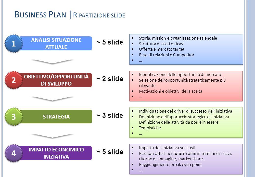 B USINESS P LAN | R IPARTIZIONE SLIDE ~ 5 slide OBIETTIVO/OPPORTUNITÀ DI SVILUPPO 2 2 Identificazione delle opportunità di mercato Selezione dell'oppo