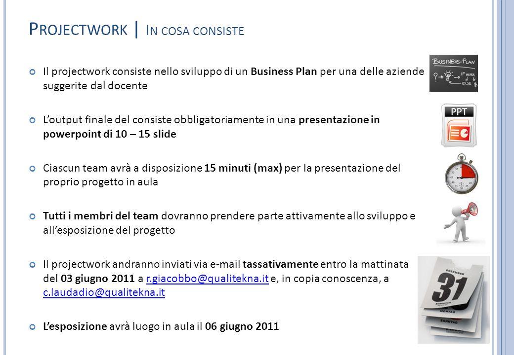 P ROJECTWORK | I N COSA CONSISTE Il projectwork consiste nello sviluppo di un Business Plan per una delle aziende suggerite dal docente L'output final