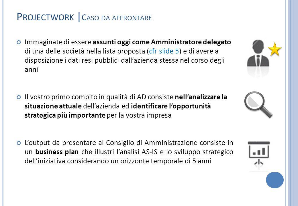 P ROJECTWORK | C ASO DA AFFRONTARE Immaginate di essere assunti oggi come Amministratore delegato di una delle società nella lista proposta (cfr slide