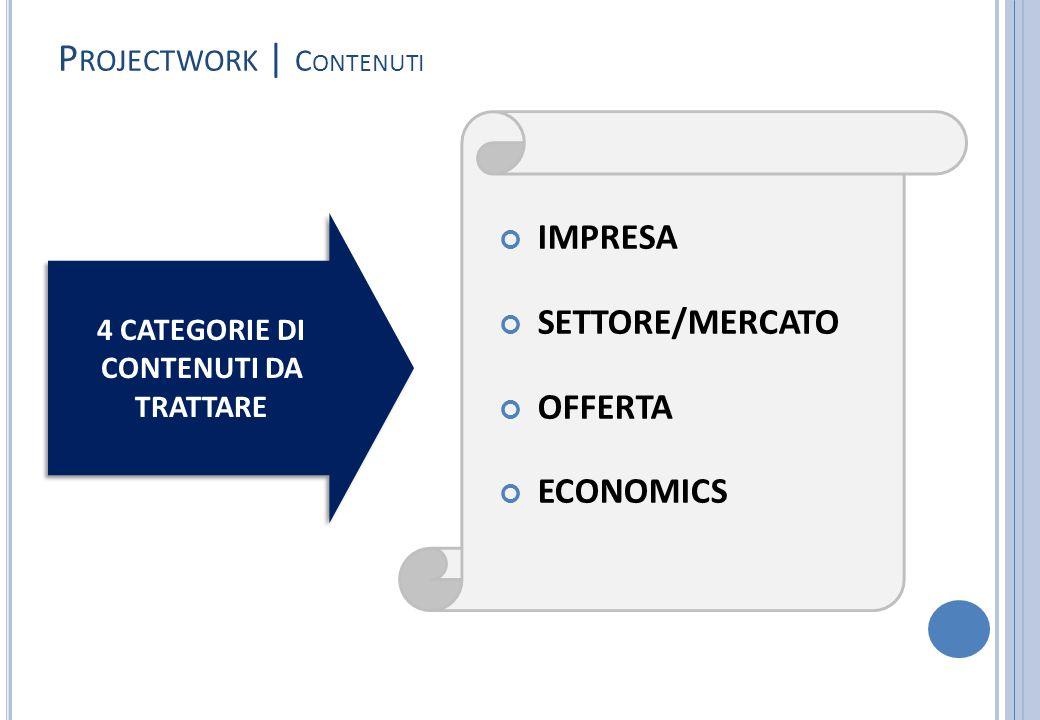 P ROJECTWORK | C ONTENUTI IMPRESA SETTORE/MERCATO OFFERTA ECONOMICS 4 CATEGORIE DI CONTENUTI DA TRATTARE