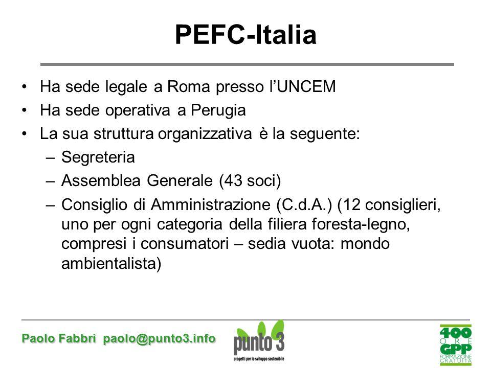 Paolo Fabbri paolo@punto3.info PEFC-Italia Ha sede legale a Roma presso l'UNCEM Ha sede operativa a Perugia La sua struttura organizzativa è la seguen