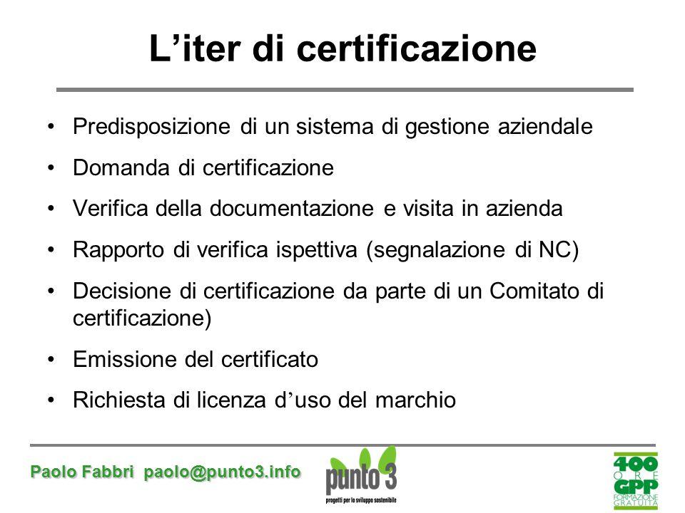 Paolo Fabbri paolo@punto3.info L'iter di certificazione Predisposizione di un sistema di gestione aziendale Domanda di certificazione Verifica della d