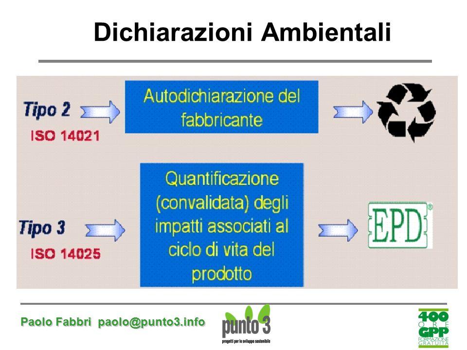 Paolo Fabbri paolo@punto3.info Dichiarazioni Ambientali