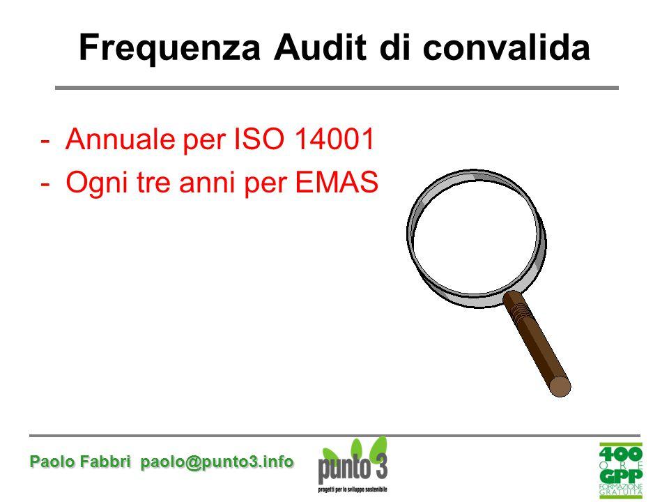 Paolo Fabbri paolo@punto3.info Frequenza Audit di convalida -Annuale per ISO 14001 -Ogni tre anni per EMAS