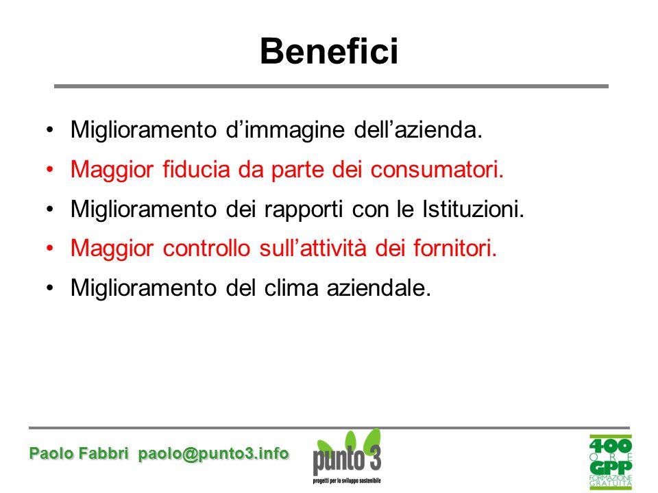 Paolo Fabbri paolo@punto3.info Benefici Miglioramento d'immagine dell'azienda. Maggior fiducia da parte dei consumatori. Miglioramento dei rapporti co