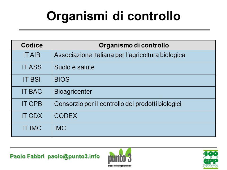 Paolo Fabbri paolo@punto3.info Organismi di controllo CodiceOrganismo di controllo IT AIBAssociazione Italiana per l'agricoltura biologica IT ASSSuolo