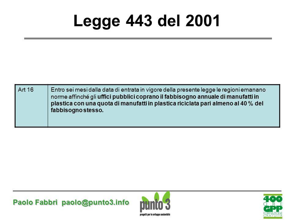 Paolo Fabbri paolo@punto3.info Legge 443 del 2001 Art 16Entro sei mesi dalla data di entrata in vigore della presente legge le regioni emanano norme a