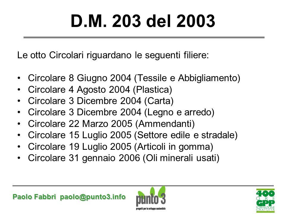Paolo Fabbri paolo@punto3.info D.M. 203 del 2003 Le otto Circolari riguardano le seguenti filiere: Circolare 8 Giugno 2004 (Tessile e Abbigliamento) C