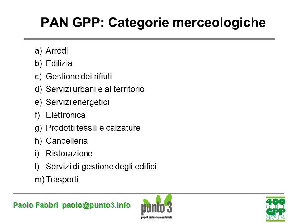 Paolo Fabbri paolo@punto3.info PAN GPP: Categorie merceologiche a)Arredi b)Edilizia c)Gestione dei rifiuti d)Servizi urbani e al territorio e)Servizi
