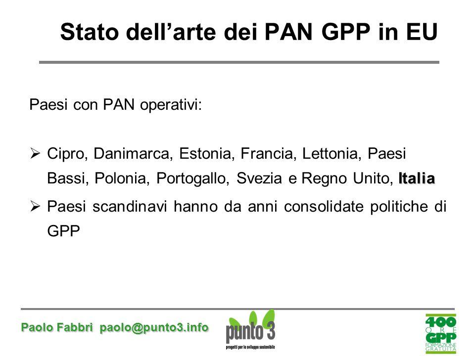 Paolo Fabbri paolo@punto3.info Stato dell'arte dei PAN GPP in EU Paesi con PAN operativi: Italia  Cipro, Danimarca, Estonia, Francia, Lettonia, Paesi