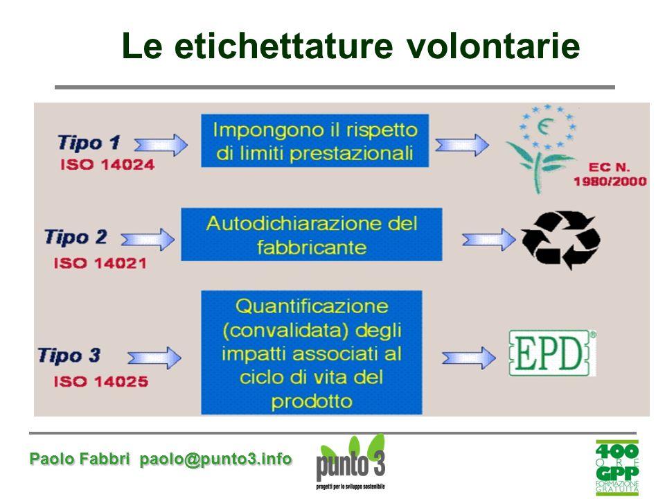 Paolo Fabbri paolo@punto3.info Le etichettature volontarie