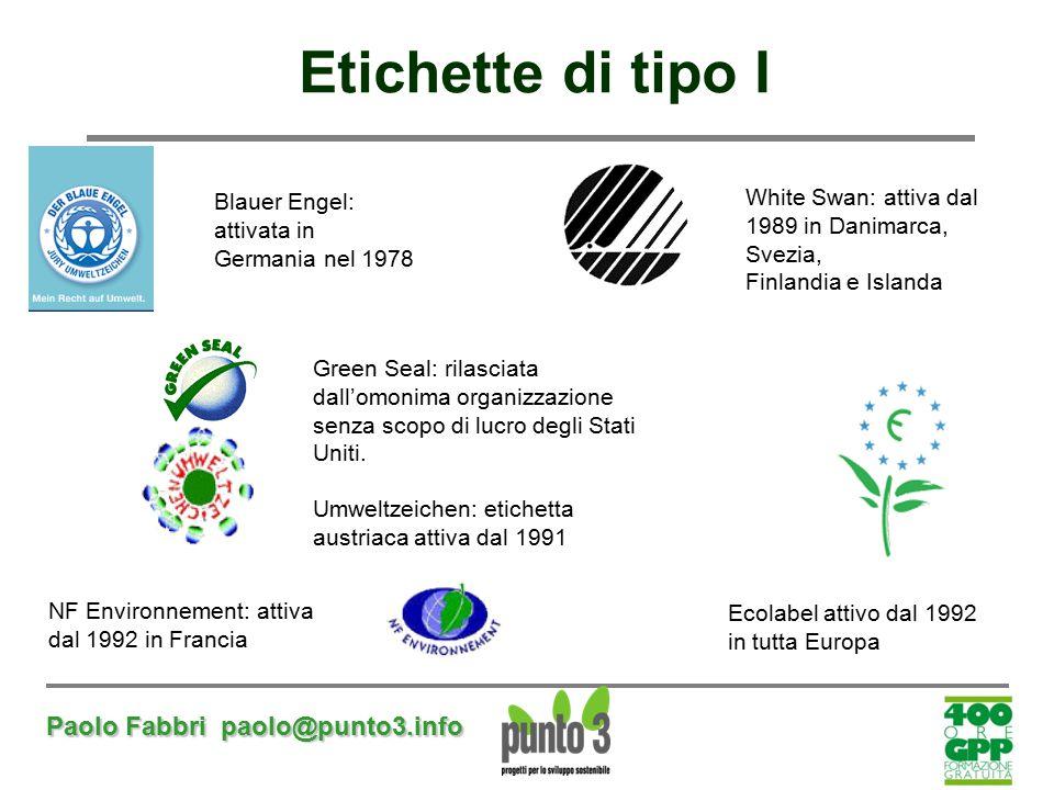 Paolo Fabbri paolo@punto3.info Etichette di tipo I Blauer Engel: attivata in Germania nel 1978 White Swan: attiva dal 1989 in Danimarca, Svezia, Finla