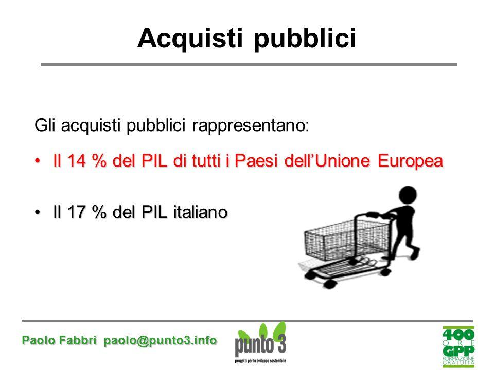 Paolo Fabbri paolo@punto3.info Acquisti pubblici Gli acquisti pubblici rappresentano: Il 14 % del PIL di tutti i Paesi dell'Unione EuropeaIl 14 % del