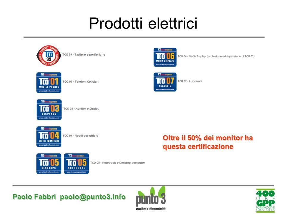 Paolo Fabbri paolo@punto3.info Prodotti elettrici Oltre il 50% dei monitor ha questa certificazione