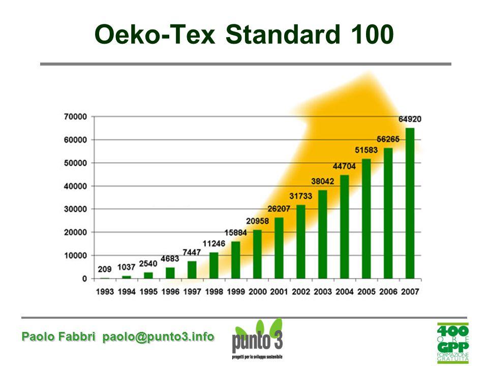 Paolo Fabbri paolo@punto3.info Oeko-Tex Standard 100