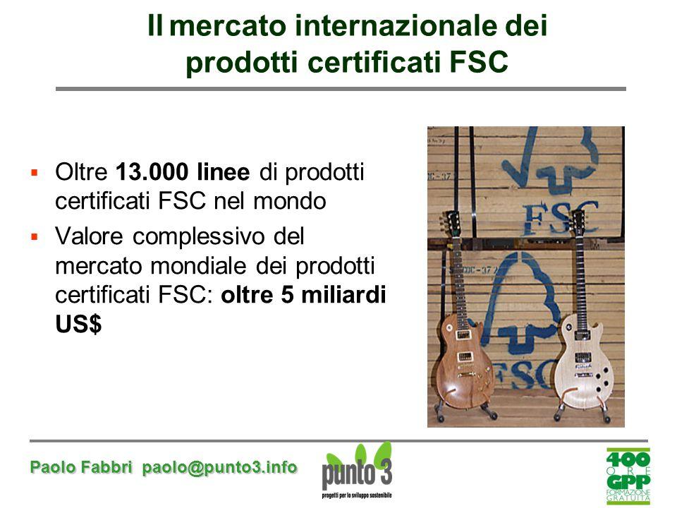 Paolo Fabbri paolo@punto3.info Il mercato internazionale dei prodotti certificati FSC  Oltre 13.000 linee di prodotti certificati FSC nel mondo  Val