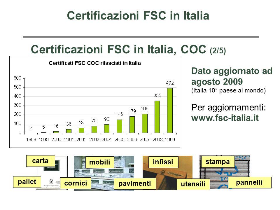 Certificazioni FSC in Italia, COC (2/5) Dato aggiornato ad agosto 2009 (Italia 10° paese al mondo) Per aggiornamenti: www.fsc-italia.it carta mobili i
